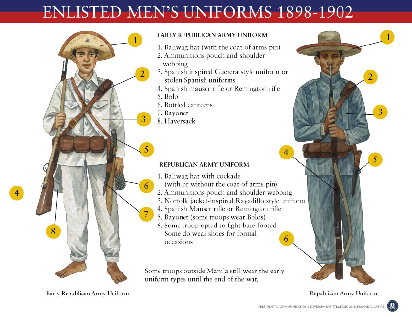 Uniformes filipinos: tropa