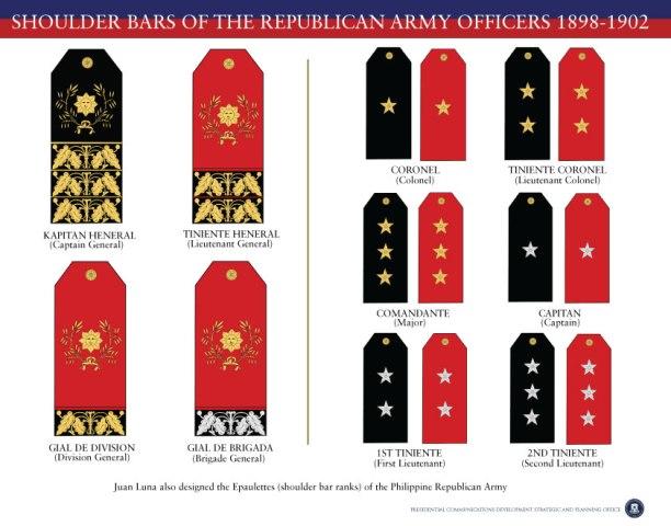 insignias de rango del Ejército filipino
